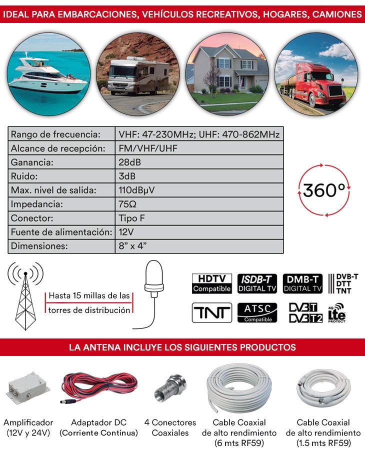 Antena Tv Digital TDA Full Hd - Radio FM Omnidireccional 360º