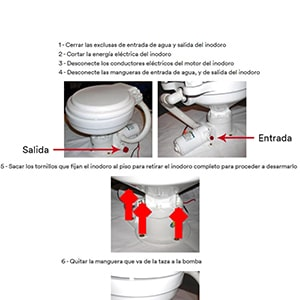 Cambio Kit de Inodoros