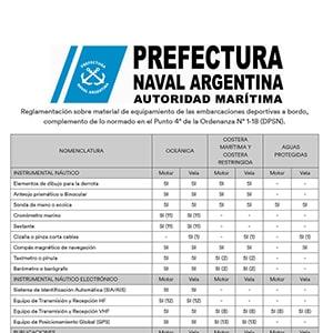 Elementos exigidos por Prefectura Naval Argentina