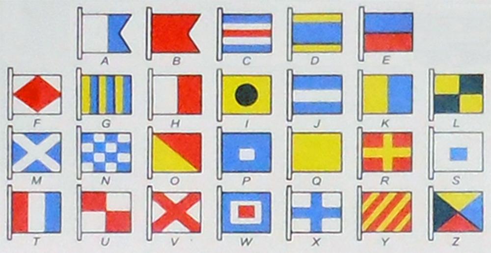 Código Internacional de Banderas Marítimas Baron